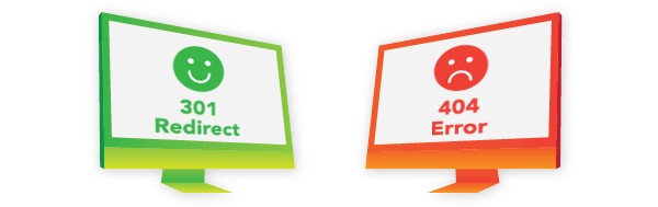 Magento 301 Redirects: When an...