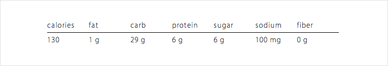 nutritional-chart