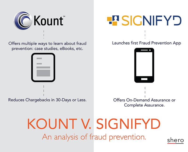 Kount vs Signifyd